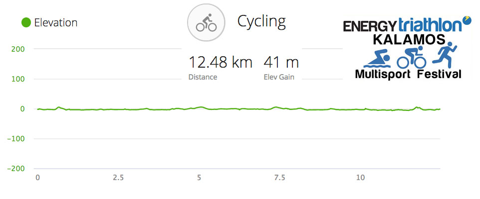Kalamos-bike-elevation-update